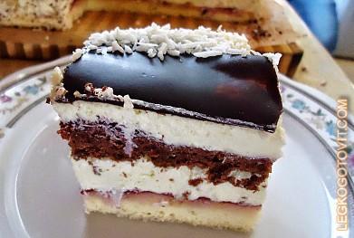 Рецепт бисквитного теста для торта